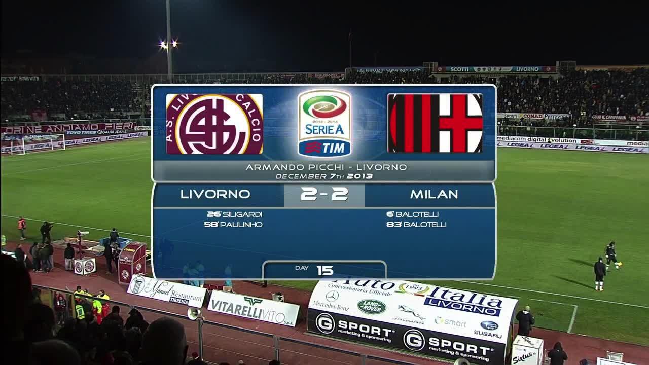 Video LIVORNO 2 - 2 MILAN - Risultati e Highlights partita ...