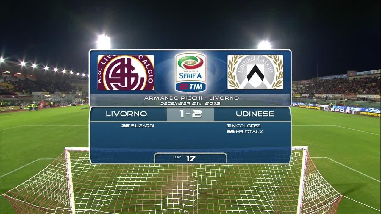 Video LIVORNO 1 - 2 UDINESE - Risultati e Highlights ...