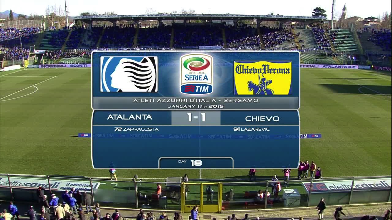 Video ATALANTA 1 - 1 CHIEVO - Risultati e Highlights ...