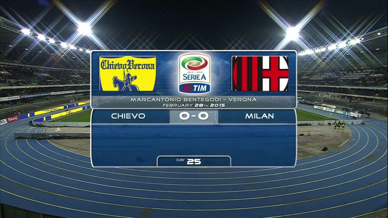Video CHIEVO 0 - 0 MILAN - Risultati e Highlights partita ...