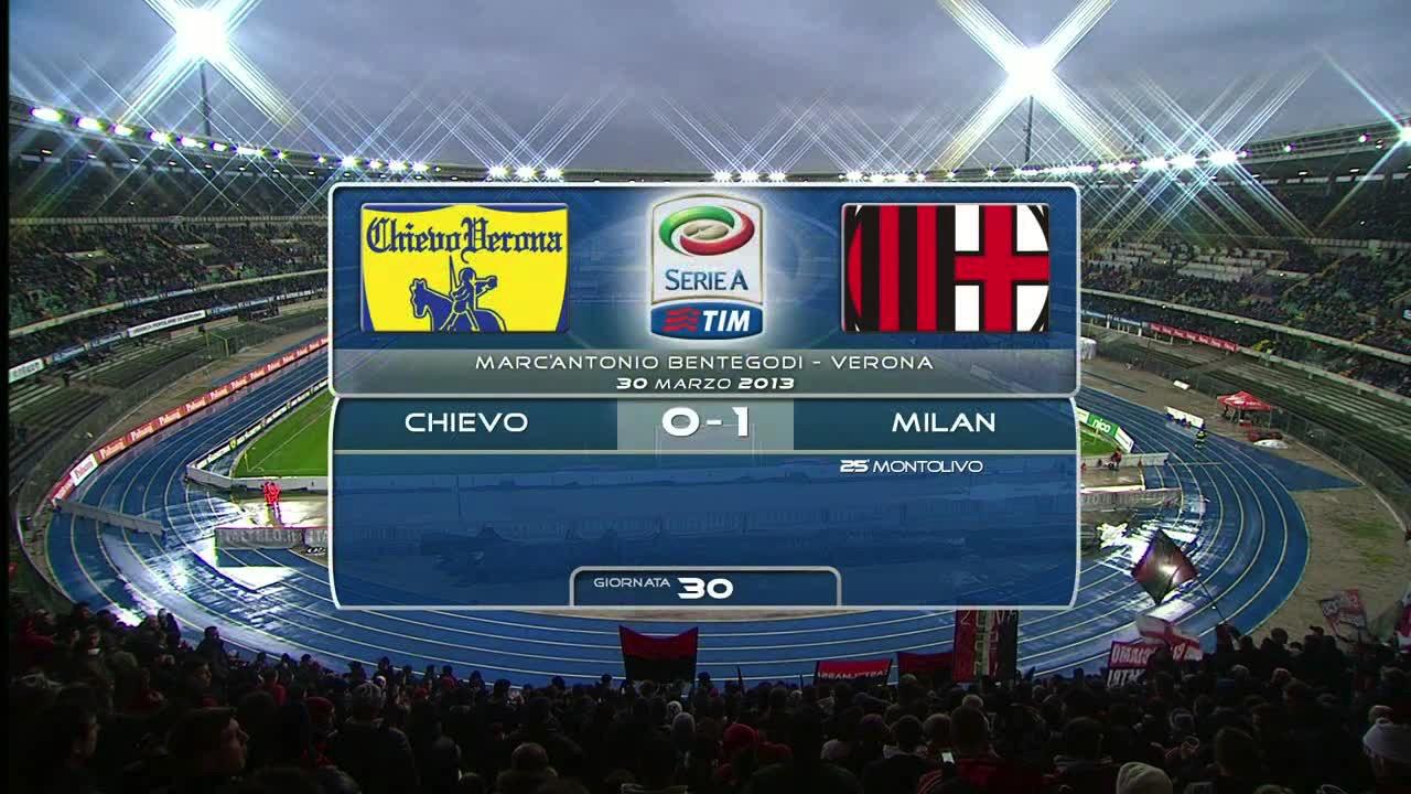 Video CHIEVO 0 - 1 MILAN - Risultati e Highlights partita ...