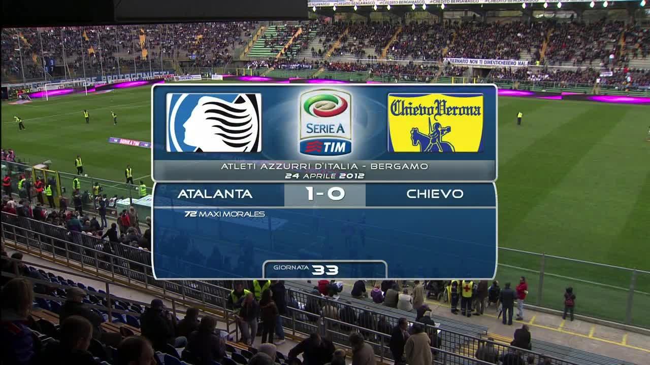 Video ATALANTA 1 - 0 CHIEVO - Risultati e Highlights ...