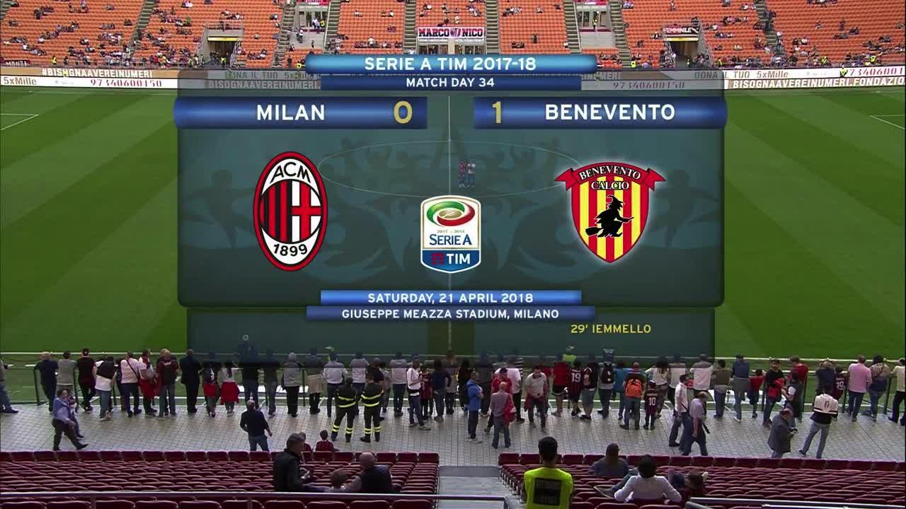 Video MILAN 0 - 1 BENEVENTO - Risultati e Highlights ...