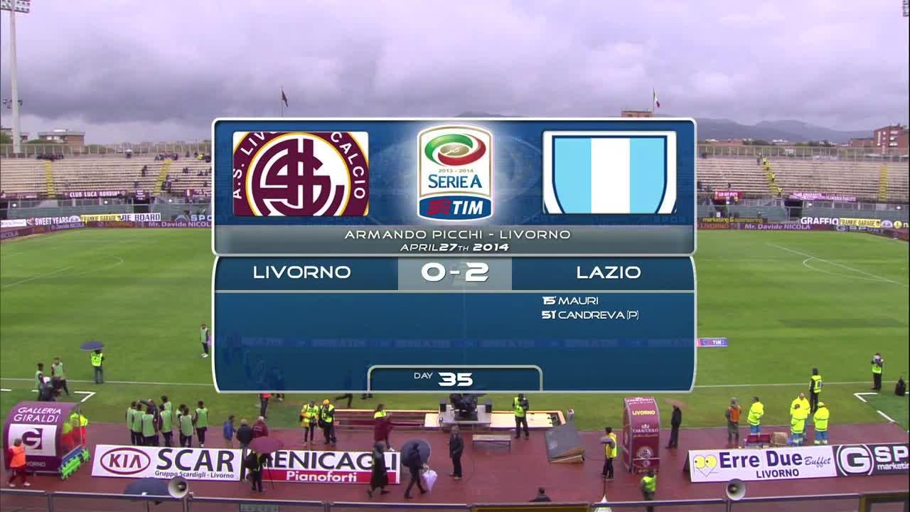 Video LIVORNO 0 - 2 LAZIO - Risultati e Highlights partita ...